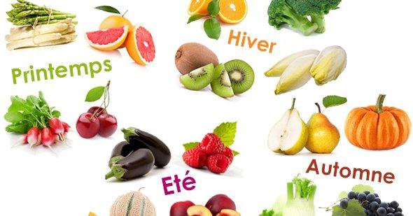 Quels fruits et légumes en fonction des saisons ...